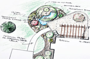 A landscape design for a garden